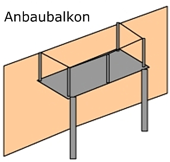 anbaubalkone aus aluminium engler bauelemente. Black Bedroom Furniture Sets. Home Design Ideas